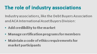 role of industry associations